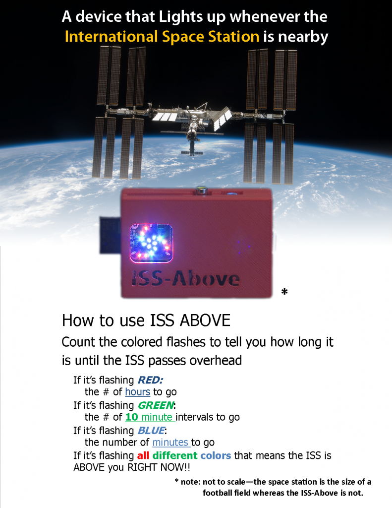 ISS-Above-HOW-to-use-PiGlow